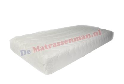 Micro pocket 500 traagschuim matras maatwerk rechthoekig met uitsnede